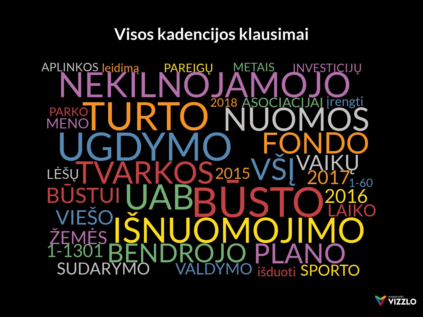 Praėjusios Vilniaus tarybos kadencijos klausimai. Schema #56